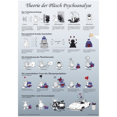 Theorie der Plüschpsychoanalyse Poster / A1 Poster (Paraplüsch)